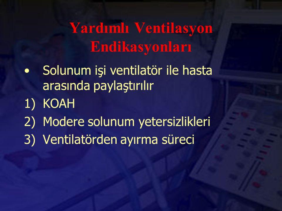 Yardımlı Ventilasyon Endikasyonları Solunum işi ventilatör ile hasta arasında paylaştırılır 1)KOAH 2)Modere solunum yetersizlikleri 3)Ventilatörden ay