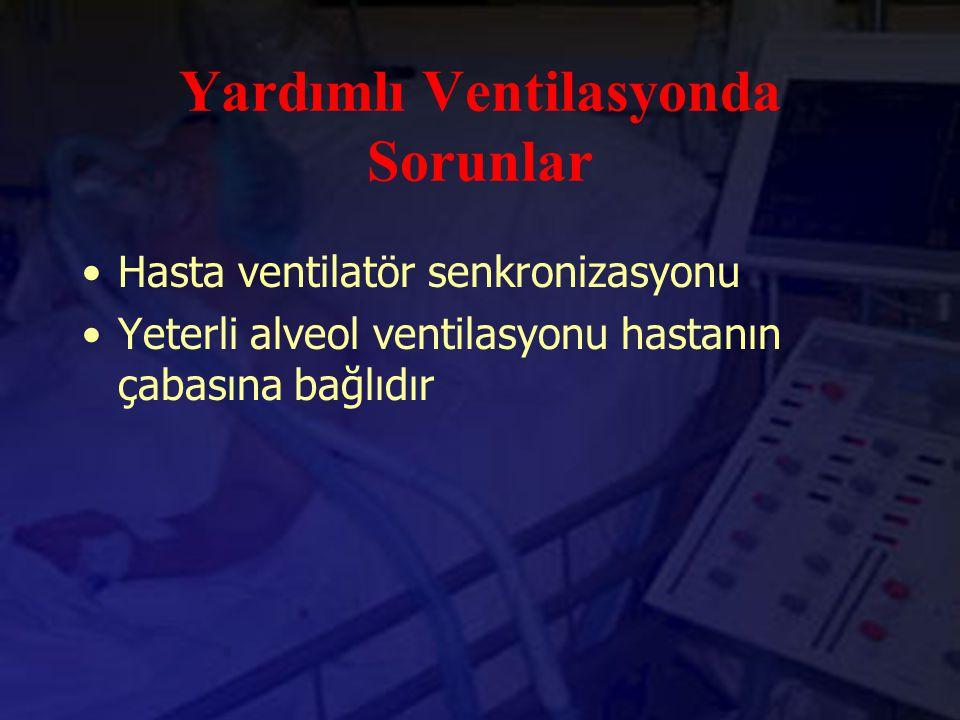 Yardımlı Ventilasyonda Sorunlar Hasta ventilatör senkronizasyonu Yeterli alveol ventilasyonu hastanın çabasına bağlıdır