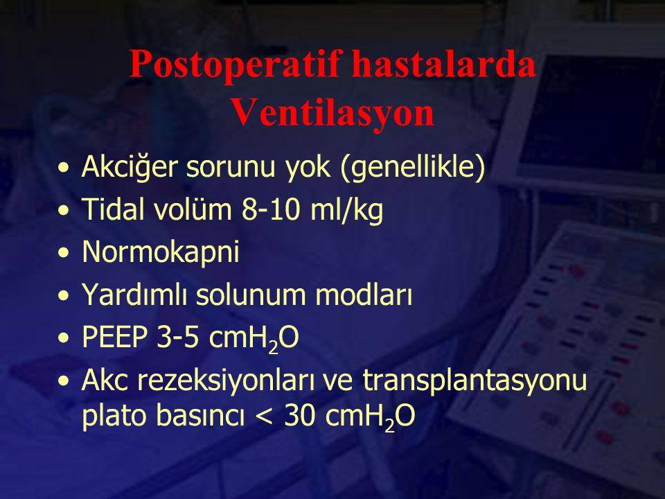 Postoperatif hastalarda Ventilasyon Akciğer sorunu yok (genellikle) Tidal volüm 8-10 ml/kg Normokapni Yardımlı solunum modları PEEP 3-5 cmH 2 O Akc re