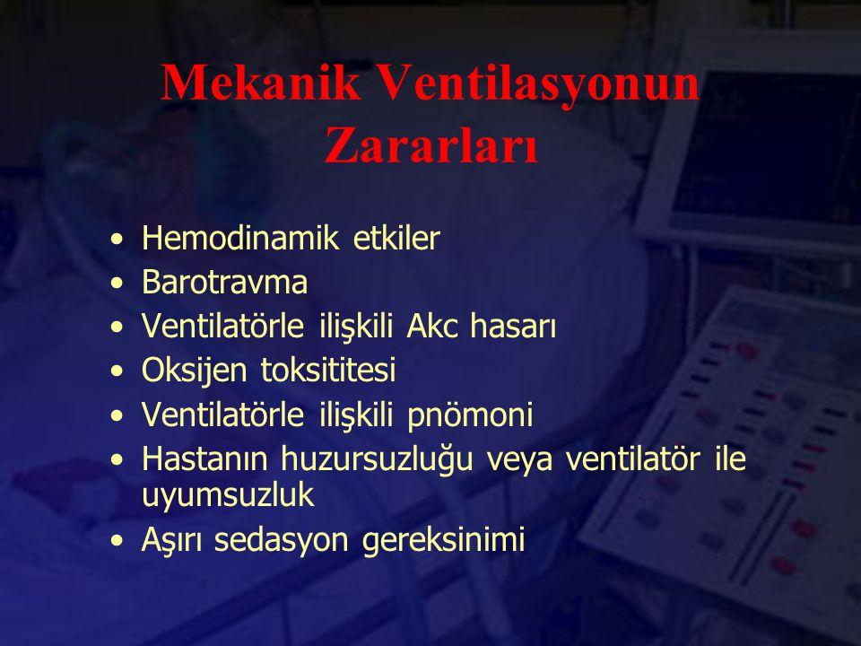 Mekanik Ventilasyonun Zararları Hemodinamik etkiler Barotravma Ventilatörle ilişkili Akc hasarı Oksijen toksititesi Ventilatörle ilişkili pnömoni Hast