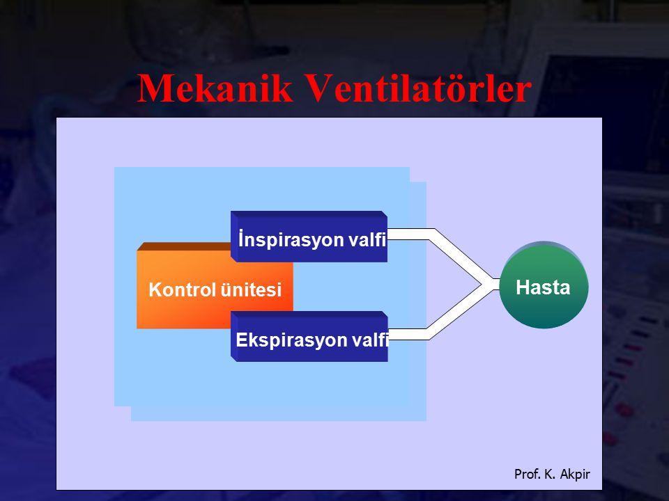 Mekanik Ventilatörler Kontrol ünitesi Hasta İnspirasyon valfi Ekspirasyon valfi Prof. K. Akpir