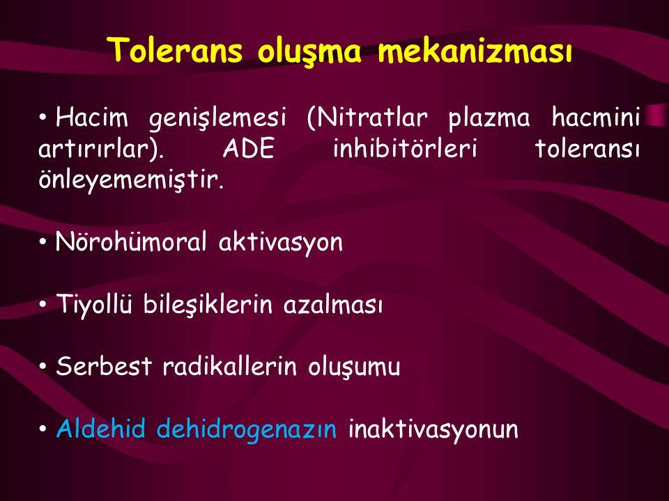 Tolerans oluşma mekanizması Hacim genişlemesi (Nitratlar plazma hacmini artırırlar). ADE inhibitörleri toleransı önleyememiştir. Nörohümoral aktivasyo
