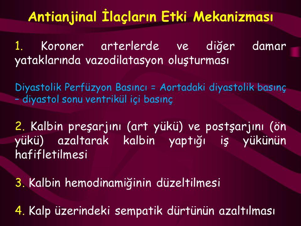Antianjinal İlaçların Etki Mekanizması 1. Koroner arterlerde ve diğer damar yataklarında vazodilatasyon oluşturması Diyastolik Perfüzyon Basıncı = Aor