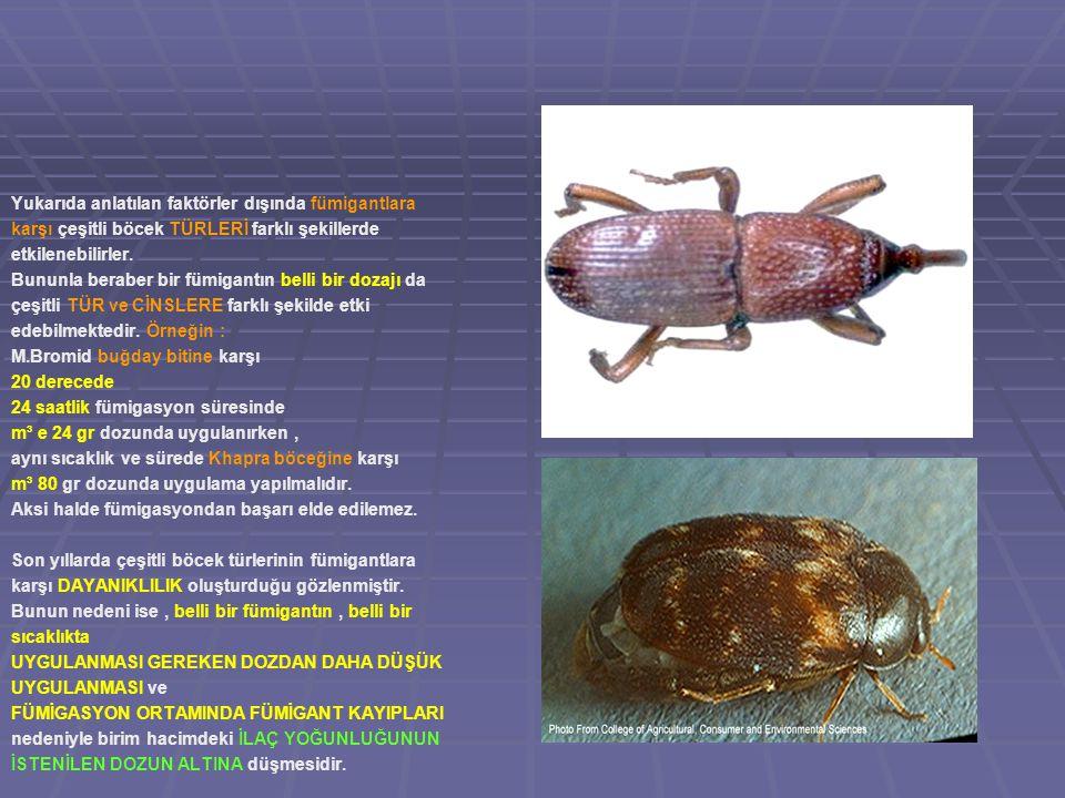 Yukarıda anlatılan faktörler dışında fümigantlara karşı çeşitli böcek TÜRLERİ farklı şekillerde etkilenebilirler. Bununla beraber bir fümigantın belli
