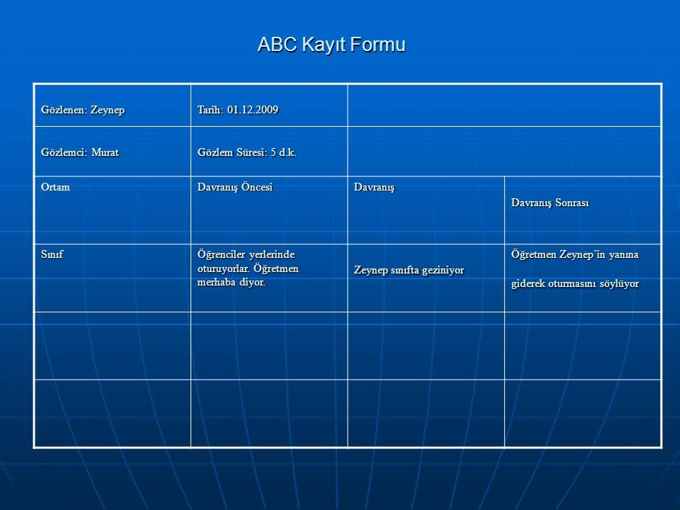 ABC Kayıt Formu Gözlenen: Zeynep Tarih: 01.12.2009 Gözlemci: Murat Gözlem Süresi: 5 d.k. Ortam Davranış Öncesi Davranış Davranış Sonrası Sınıf Öğrenci