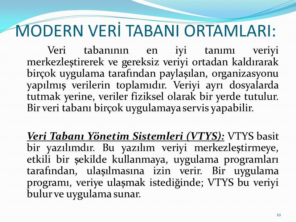MODERN VERİ TABANI ORTAMLARI: Veri tabanının en iyi tanımı veriyi merkezleştirerek ve gereksiz veriyi ortadan kaldırarak birçok uygulama tarafından paylaşılan, organizasyonu yapılmış verilerin toplamıdır.