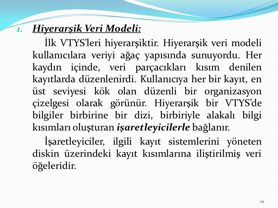 1.Hiyerarşik Veri Modeli: İlk VTYS'leri hiyerarşiktir.