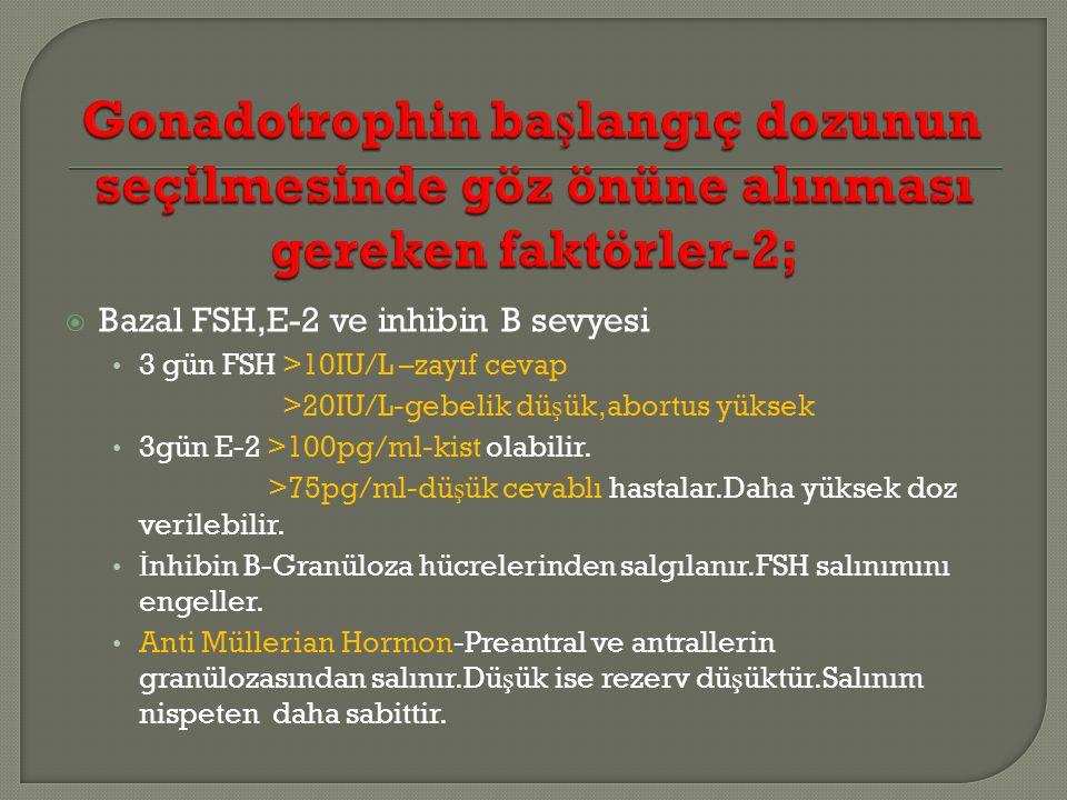  Bazal FSH,E-2 ve inhibin B sevyesi 3 gün FSH >10IU/L –zayıf cevap >20IU/L-gebelik dü ş ük,abortus yüksek 3gün E-2 >100pg/ml-kist olabilir.