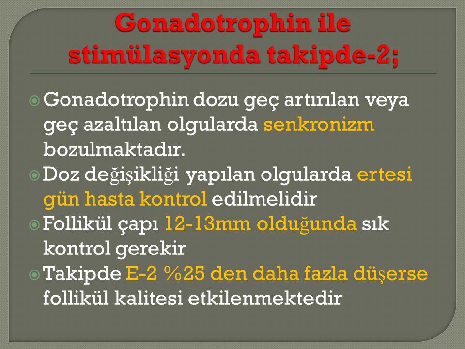  Gonadotrophin dozu geç artırılan veya geç azaltılan olgularda senkronizm bozulmaktadır.
