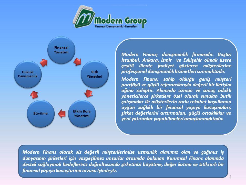 Modern Finans; danışmanlık firmasıdır. Başta; İstanbul, Ankara, İzmir ve Eskişehir olmak üzere çeşitli illerde faaliyet gösteren müşterilerine profesy