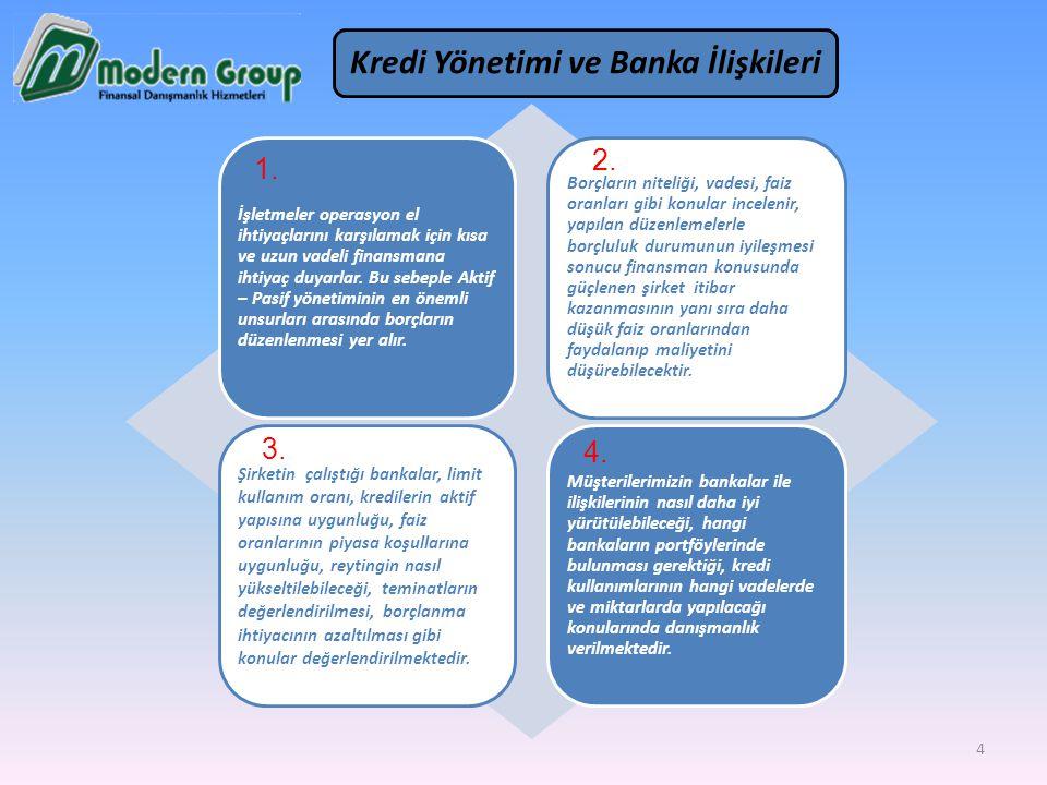 Kredi Yönetimi ve Banka İlişkileri 4 İşletmeler operasyon el ihtiyaçlarını karşılamak için kısa ve uzun vadeli finansmana ihtiyaç duyarlar. Bu sebeple