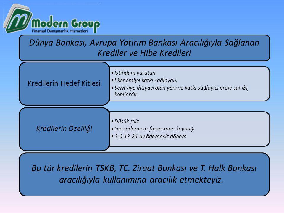 Kısa Vadeli Krediler 1.Rotatif krediler 2.Spot krediler Uzun Vadeli Krediler 1.