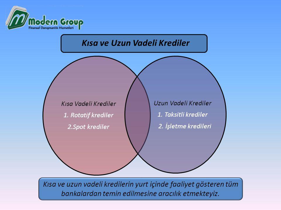 Kısa Vadeli Krediler 1. Rotatif krediler 2.Spot krediler Uzun Vadeli Krediler 1. Taksitli krediler 2. İşletme kredileri Kısa ve uzun vadeli kredilerin