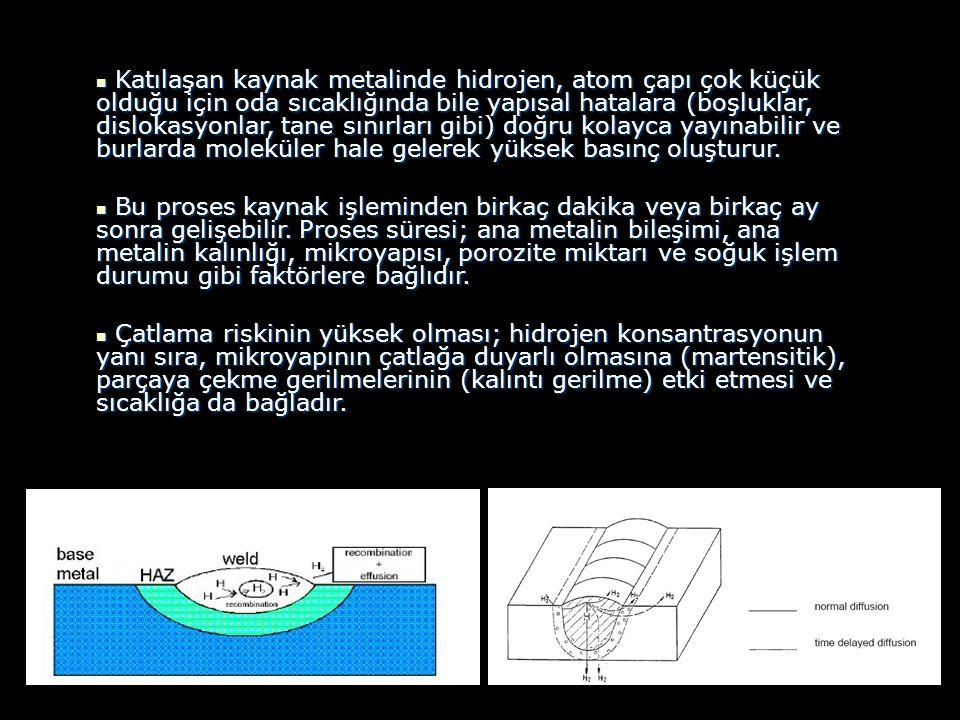 Katılaşan kaynak metalinde hidrojen, atom çapı çok küçük olduğu için oda sıcaklığında bile yapısal hatalara (boşluklar, dislokasyonlar, tane sınırları
