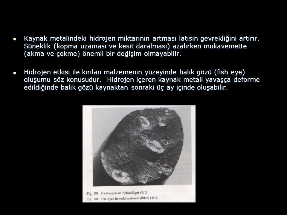 Kaynak metalindeki hidrojen miktarının artması latisin gevrekliğini artırır. Süneklik (kopma uzaması ve kesit daralması) azalırken mukavemette (akma v