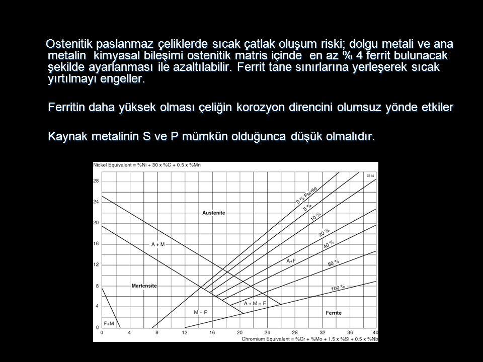 Ostenitik paslanmaz çeliklerde sıcak çatlak oluşum riski; dolgu metali ve ana metalin kimyasal bileşimi ostenitik matris içinde en az % 4 ferrit bulun