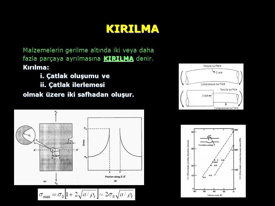 KIRILMA KIRILMA Malzemelerin gerilme altında iki veya daha fazla parçaya ayrılmasına KIRILMA denir.Kırılma: i. Çatlak oluşumu ve ii. Çatlak ilerlemesi
