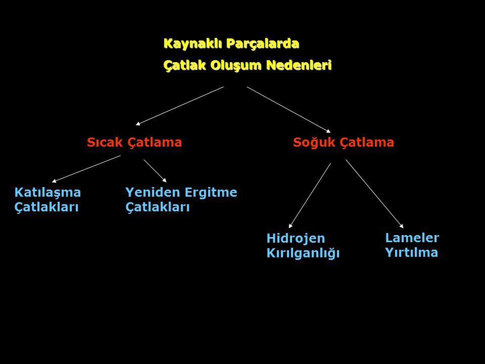 Hidrojen Kırılganlığı * Atomik hidrojenin metale girmesi neticesinde ortaya çıkar.