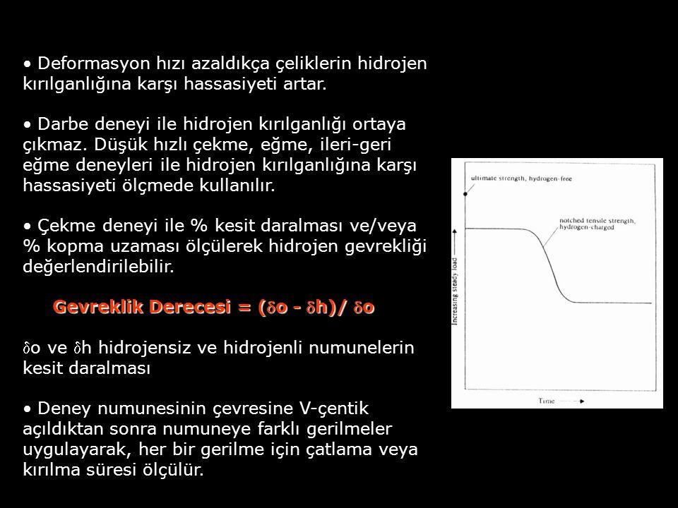 Deformasyon hızı azaldıkça çeliklerin hidrojen kırılganlığına karşı hassasiyeti artar. Darbe deneyi ile hidrojen kırılganlığı ortaya çıkmaz. Düşük hız