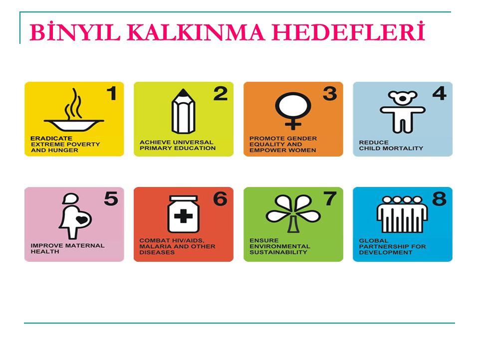 5 en önemli yenidoğan ölüm nedeni için potansiyel çözümlere genel bakış Enfeksiyonlar (963.000)% 25 Tetanoz(60.000)% 2 İntrapartum ilişkili (Asfiksi)(814.000)% 23 Preterm doğum ilişkili(1.033.000)%29 Konjenital anomaliler(272.000)% 8 2010