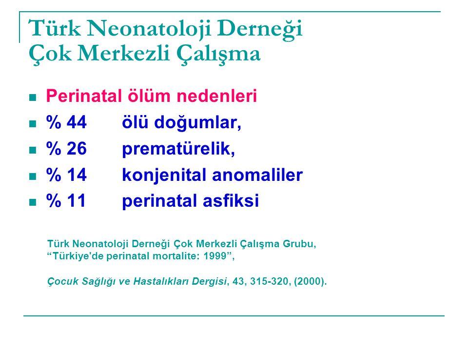 Türk Neonatoloji Derneği Çok Merkezli Çalışma Perinatal ölüm nedenleri % 44ölü doğumlar, % 26prematürelik, % 14 konjenital anomaliler % 11 perinatal a