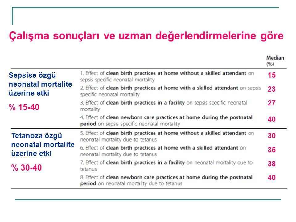 Sepsise özgü neonatal mortalite üzerine etki % 15-40 Tetanoza özgü neonatal mortalite üzerine etki % 30-40 Çalışma sonuçları ve uzman değerlendirmeler
