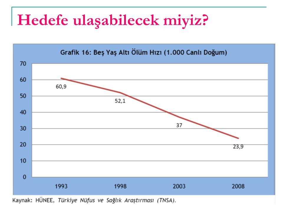 3.6 milyon yenidoğan nerede, ne zaman ve neden ölüyor.