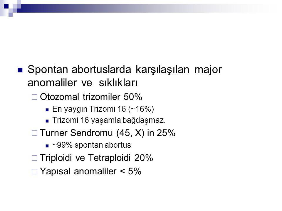 Spontan abortuslarda karşılaşılan major anomaliler ve sıklıkları  Otozomal trizomiler 50% En yaygın Trizomi 16 (~16%) Trizomi 16 yaşamla bağdaşmaz. 