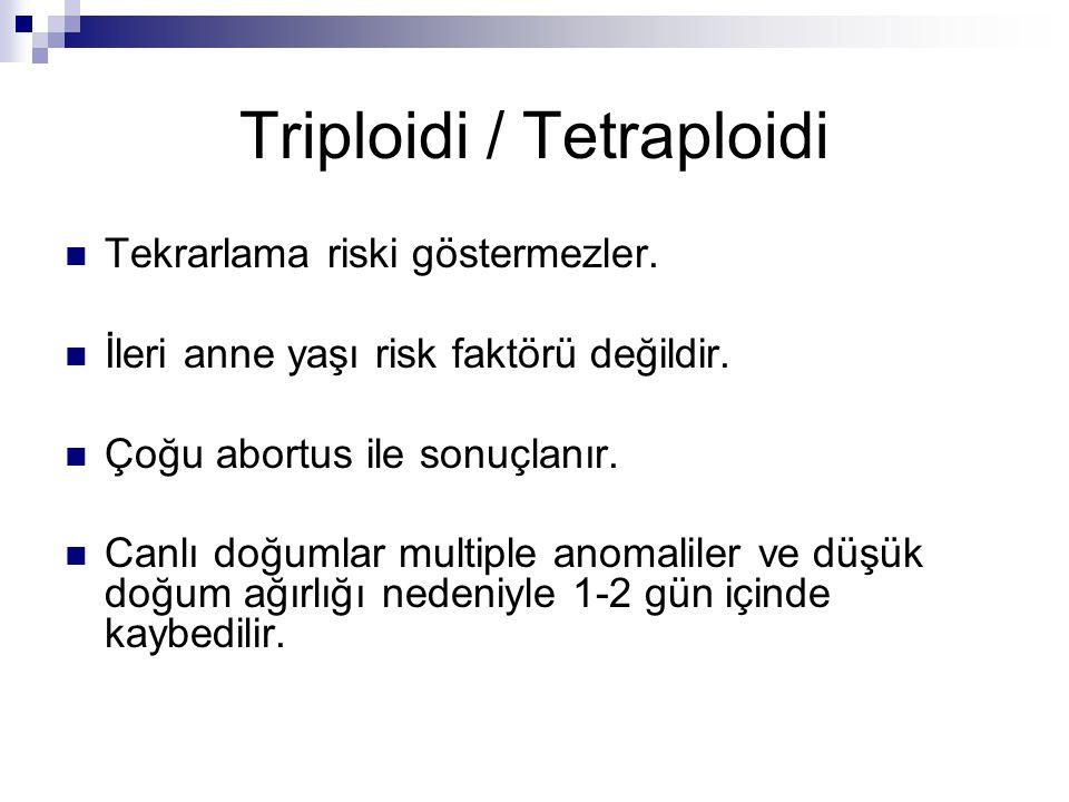 Triploidi / Tetraploidi Tekrarlama riski göstermezler. İleri anne yaşı risk faktörü değildir. Çoğu abortus ile sonuçlanır. Canlı doğumlar multiple ano