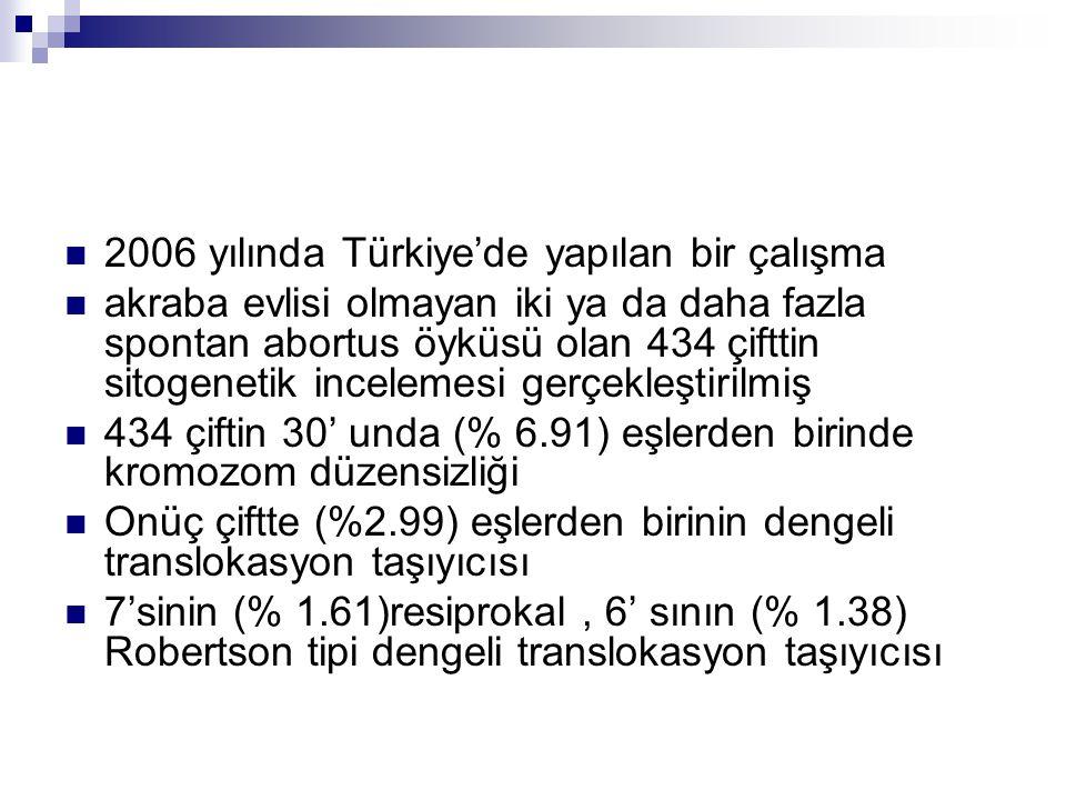 2006 yılında Türkiye'de yapılan bir çalışma akraba evlisi olmayan iki ya da daha fazla spontan abortus öyküsü olan 434 çifttin sitogenetik incelemesi