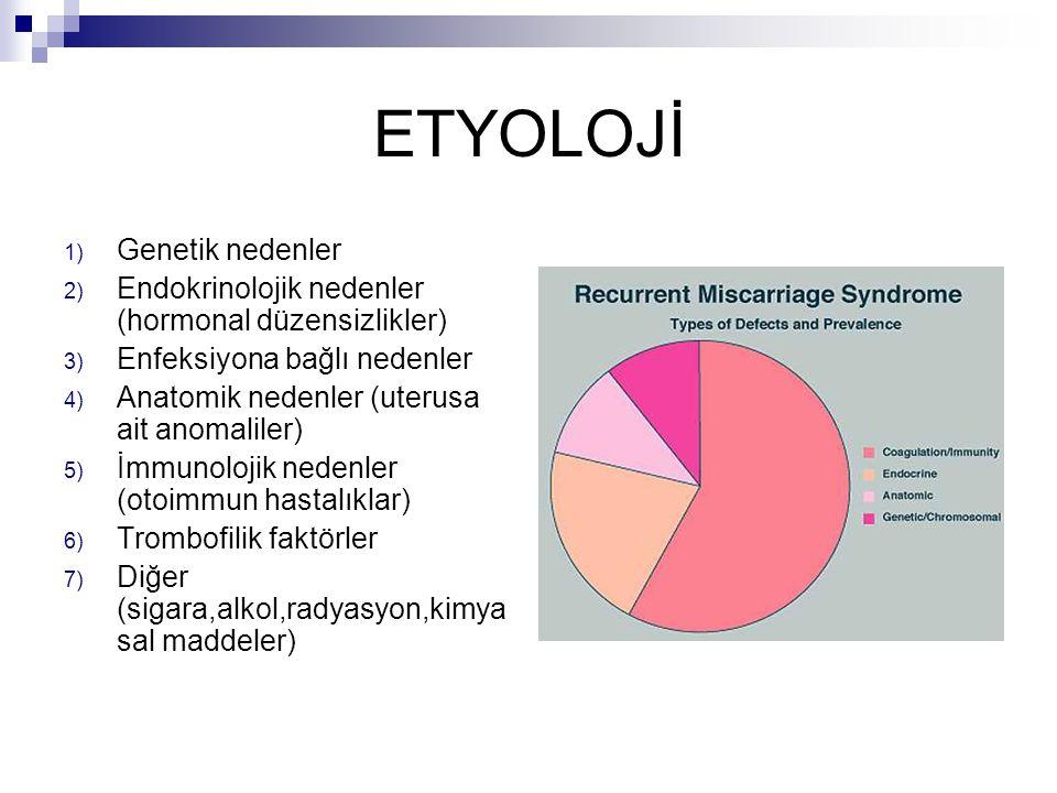 ETYOLOJİ 1) Genetik nedenler 2) Endokrinolojik nedenler (hormonal düzensizlikler) 3) Enfeksiyona bağlı nedenler 4) Anatomik nedenler (uterusa ait anom