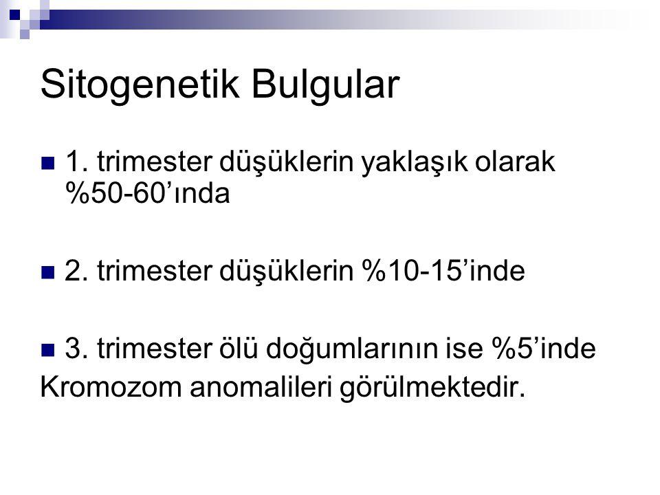 Sitogenetik Bulgular 1. trimester düşüklerin yaklaşık olarak %50-60'ında 2. trimester düşüklerin %10-15'inde 3. trimester ölü doğumlarının ise %5'inde