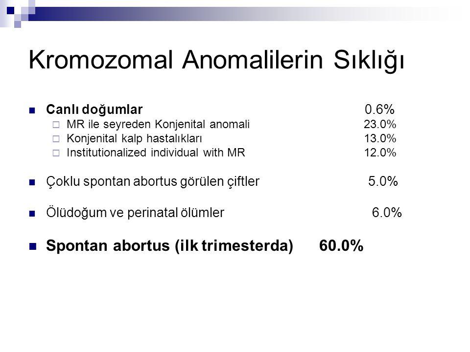 Kromozomal Anomalilerin Sıklığı Canlı doğumlar 0.6%  MR ile seyreden Konjenital anomali 23.0%  Konjenital kalp hastalıkları 13.0%  Institutionalize