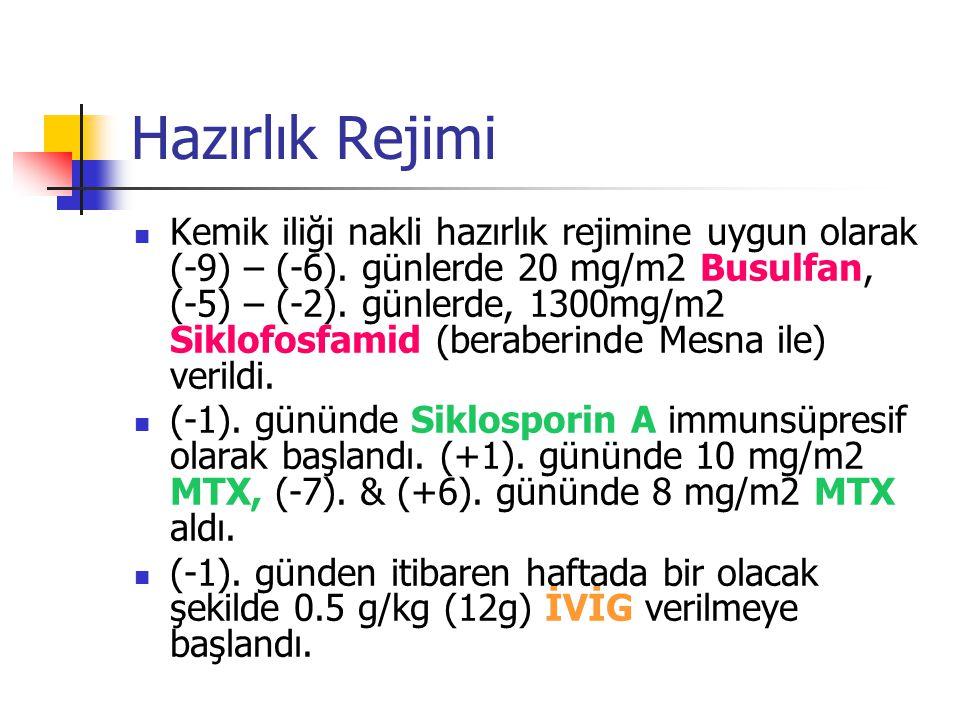 Hazırlık Rejimi Kemik iliği nakli hazırlık rejimine uygun olarak (-9) – (-6).