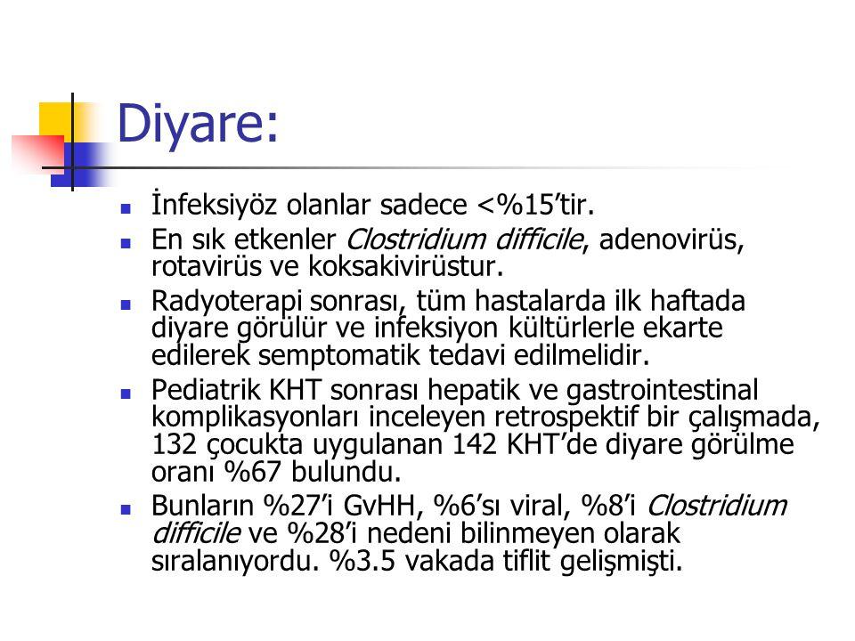 Diyare: İnfeksiyöz olanlar sadece <%15'tir.