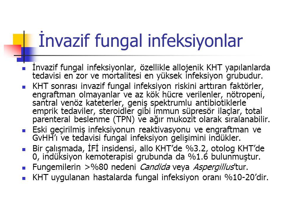 İnvazif fungal infeksiyonlar İnvazif fungal infeksiyonlar, özellikle allojenik KHT yapılanlarda tedavisi en zor ve mortalitesi en yüksek infeksiyon grubudur.