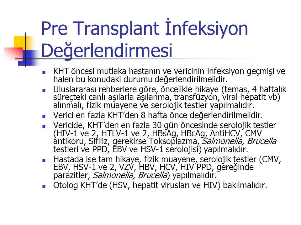 Pre Transplant İnfeksiyon Değerlendirmesi KHT öncesi mutlaka hastanın ve vericinin infeksiyon geçmişi ve halen bu konudaki durumu değerlendirilmelidir.