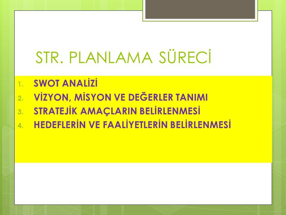 STR.PLANLAMA SÜRECİ 1. SWOT ANALİZİ 2. VİZYON, MİSYON VE DEĞERLER TANIMI 3.