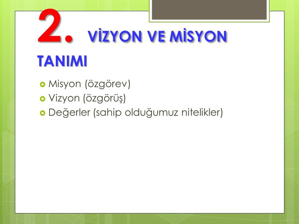 2. VİZYON VE MİSYON TANIMI  Misyon (özgörev)  Vizyon (özgörüş)  Değerler (sahip olduğumuz nitelikler)