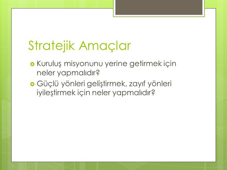Stratejik Amaçlar  Kuruluş misyonunu yerine getirmek için neler yapmalıdır.