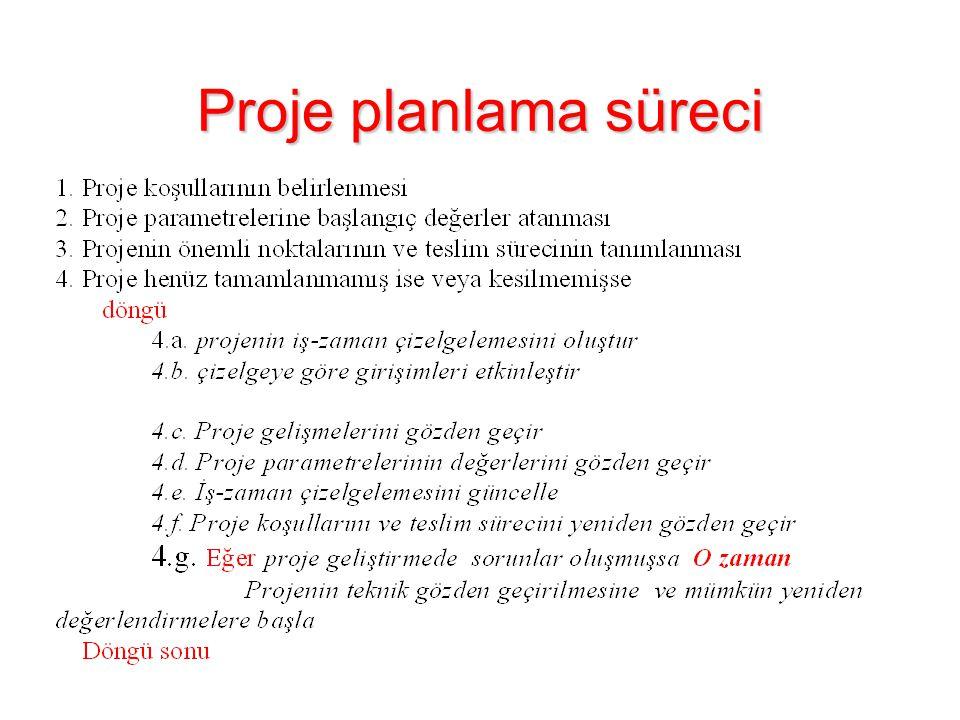 Proje planlama süreci