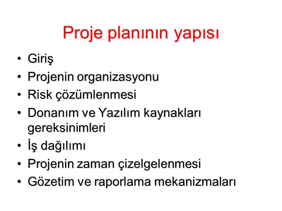 Proje planının yapısı GirişGiriş Projenin organizasyonuProjenin organizasyonu Risk çözümlenmesiRisk çözümlenmesi Donanım ve Yazılım kaynakları gereksi