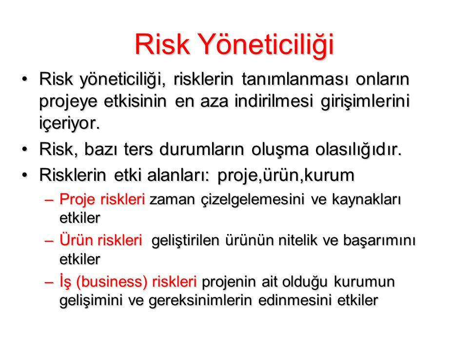 Risk Yöneticiliği Risk yöneticiliği, risklerin tanımlanması onların projeye etkisinin en aza indirilmesi girişimlerini içeriyor.Risk yöneticiliği, ris