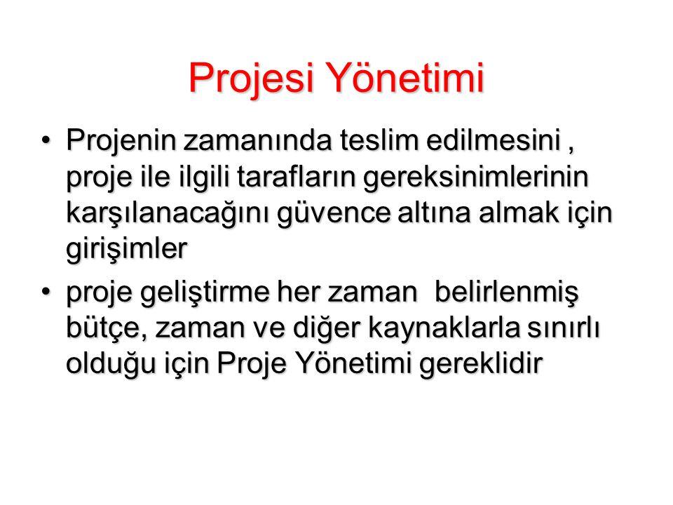 Projenin zamanında teslim edilmesini, proje ile ilgili tarafların gereksinimlerinin karşılanacağını güvence altına almak için girişimlerProjenin zaman