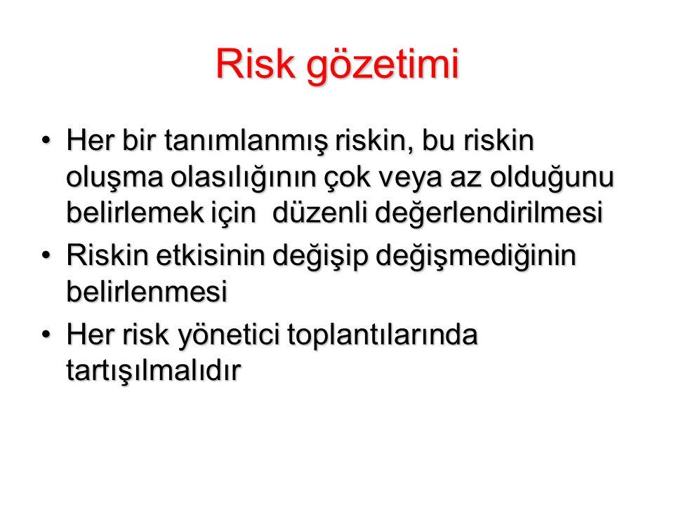 Risk gözetimi Her bir tanımlanmış riskin, bu riskin oluşma olasılığının çok veya az olduğunu belirlemek için düzenli değerlendirilmesiHer bir tanımlan