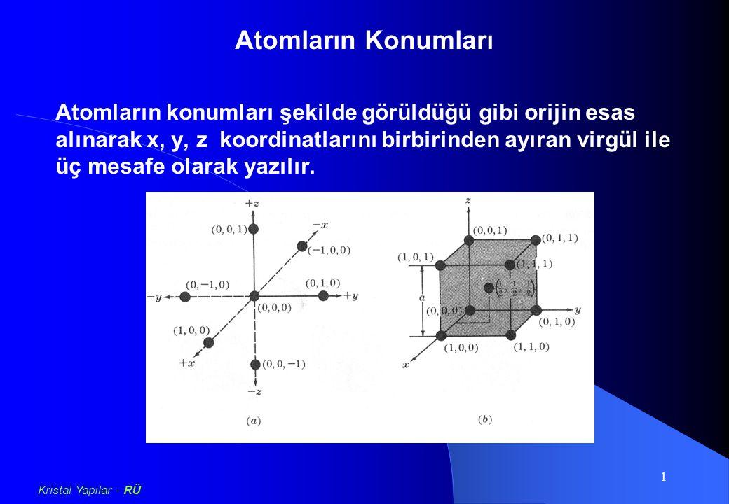 1 Atomların Konumları Atomların konumları şekilde görüldüğü gibi orijin esas alınarak x, y, z koordinatlarını birbirinden ayıran virgül ile üç mesafe olarak yazılır.