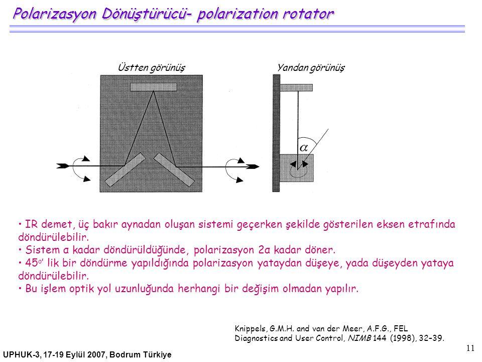 UPHUK-3, 17-19 Eylül 2007, Bodrum Türkiye 11 Üstten görünüşYandan görünüş Polarizasyon Dönüştürücü- polarization rotator IR demet, üç bakır aynadan ol