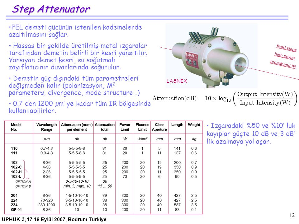 UPHUK-3, 17-19 Eylül 2007, Bodrum Türkiye 12 Step Attenuator FEL demeti gücünün istenilen kademelerde azaltılmasını sağlar. Hassas bir şekilde üretilm