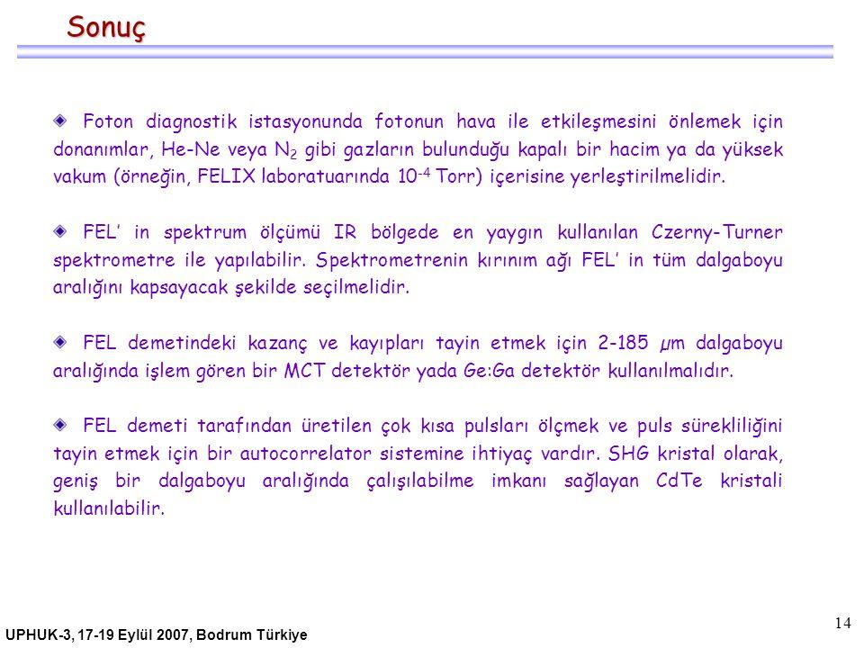UPHUK-3, 17-19 Eylül 2007, Bodrum Türkiye 14 Foton diagnostik istasyonunda fotonun hava ile etkileşmesini önlemek için donanımlar, He-Ne veya N 2 gibi
