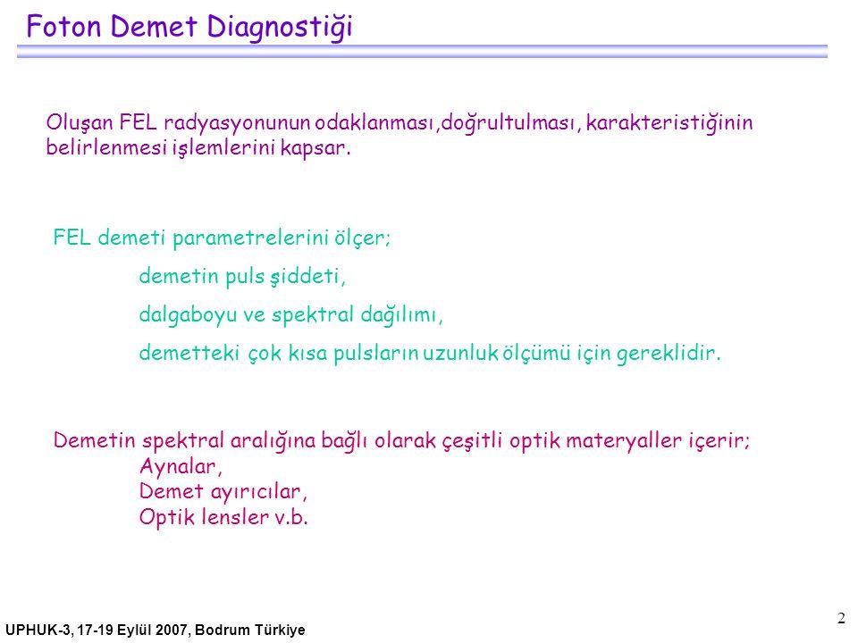 UPHUK-3, 17-19 Eylül 2007, Bodrum Türkiye 13 IR diagnostik istasyonlarına bir örnek; FELBE foton diagnostik istasyonu